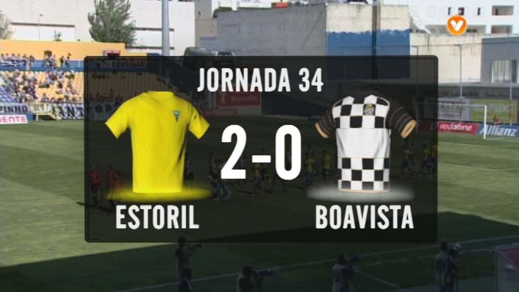 I Liga (34ªJ): Resumo Estoril Praia 2-0 Boavista FC