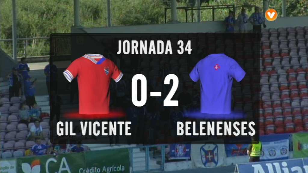 I Liga (34ªJ): Resumo Gil Vicente FC 0-2 Belenenses