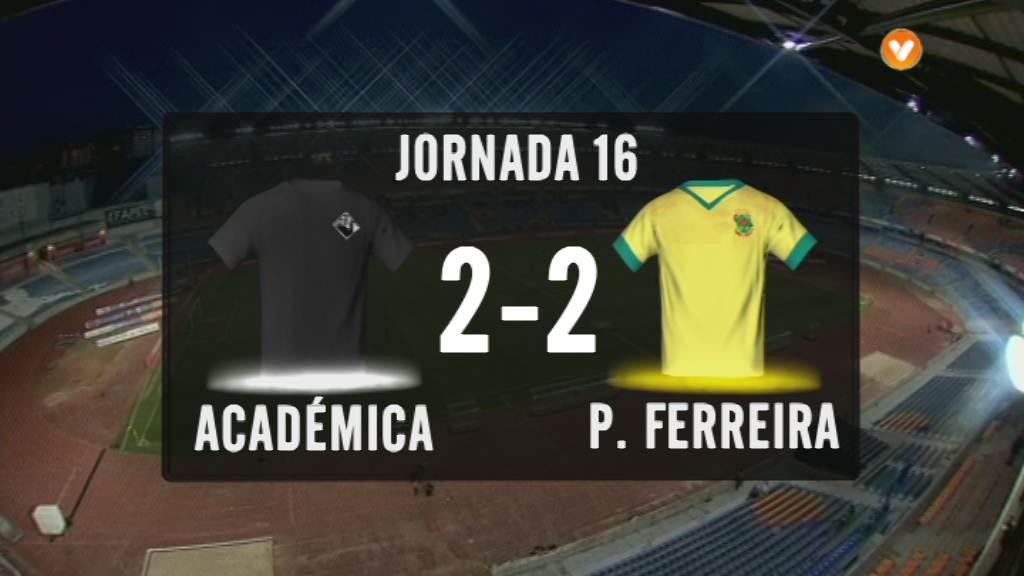 I Liga (16ªJ): Resumo A. Académica 2-2 FC P.Ferreira