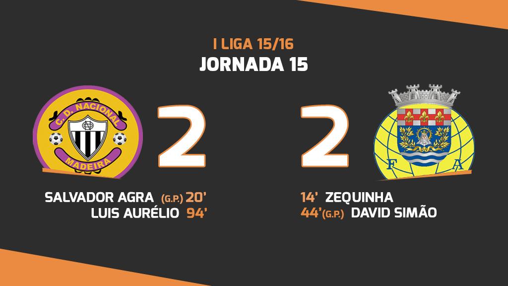 I Liga (15ªJ): Resumo CD Nacional 2-2 FC Arouca