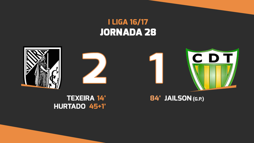 Guimaraes Tondela goals and highlights