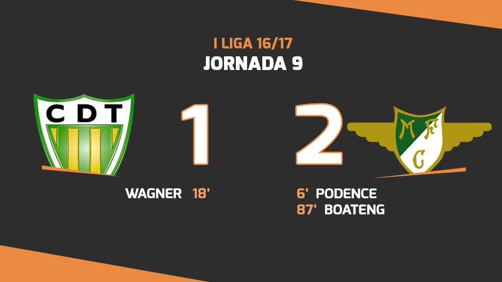 Liga NOS (9ªJ): Resumo CD Tondela 1-2 Moreirense FC
