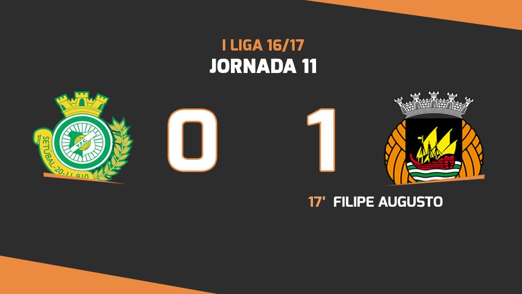Liga NOS (11ªJ): Resumo Vitória FC 0-1 Rio Ave FC
