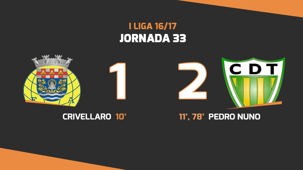Arouca Tondela goals and highlights
