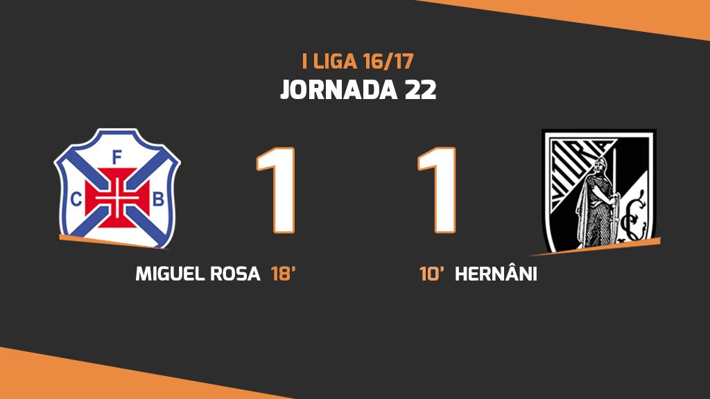 Liga NOS (22ªJ): Resumo Belenenses 1-1 Vitória SC