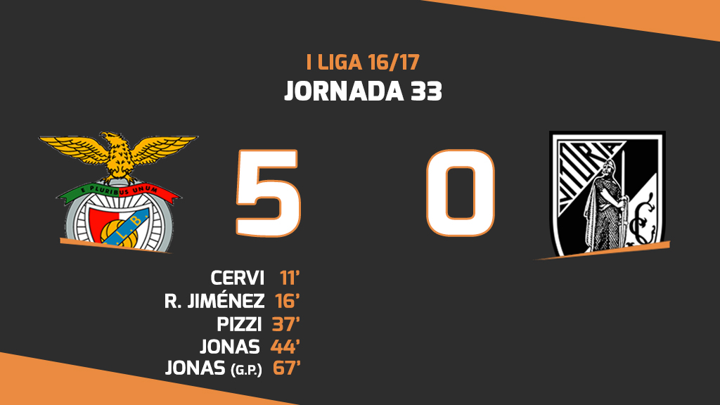 Benfica Guimaraes goals and highlights