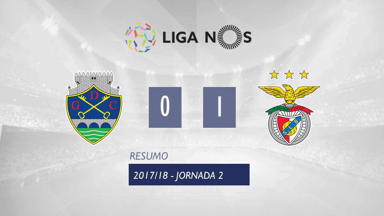 Chaves Benfica goals and highlights