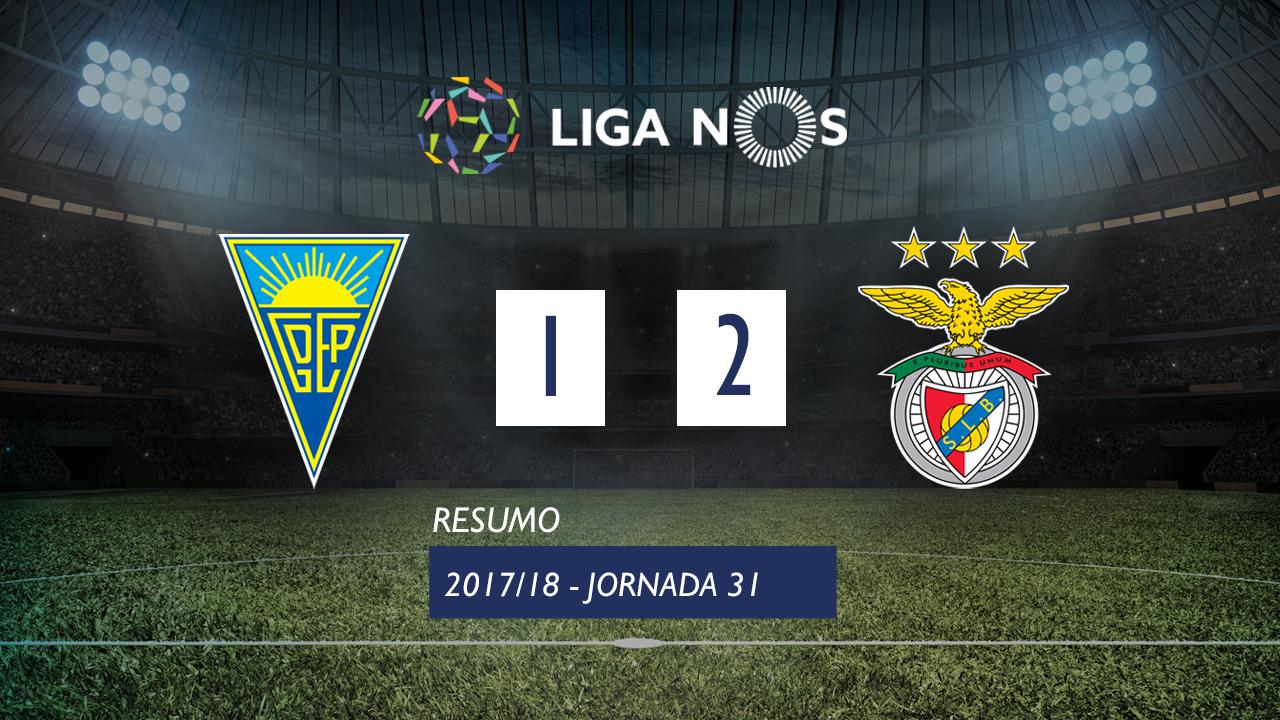 I Liga (31ªJ): Resumo Estoril Praia 1-2 SL Benfica