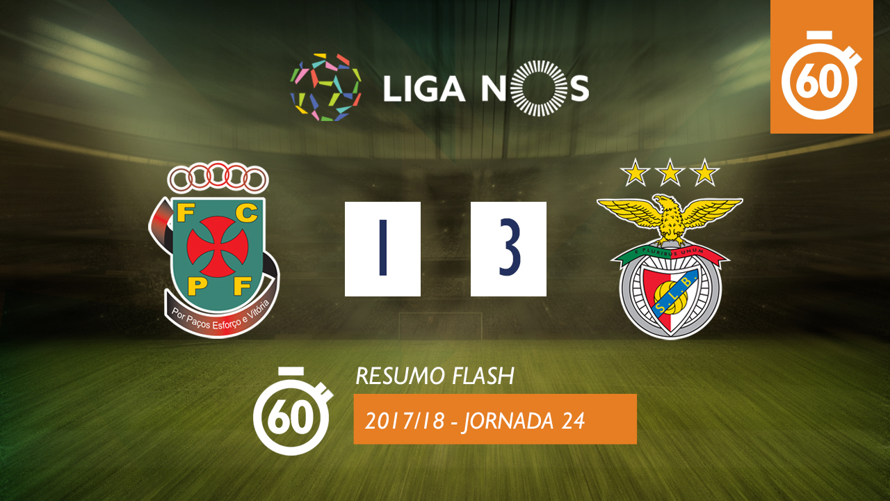 I Liga (24ªJ): Resumo Flash FC P.Ferreira 1-3 SL Benfica