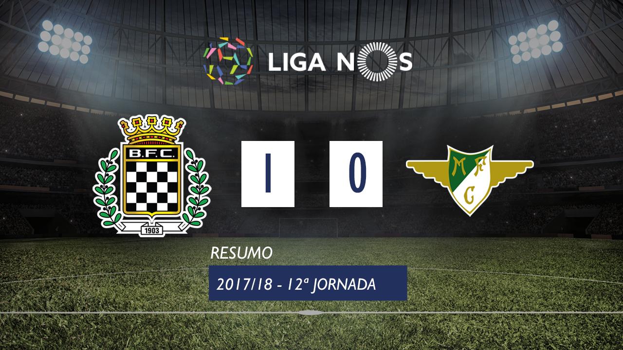 Boavista Moreirense goals and highlights