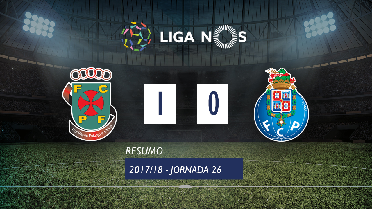 I Liga (26ªJ): Resumo FC P.Ferreira 1-0 FC Porto