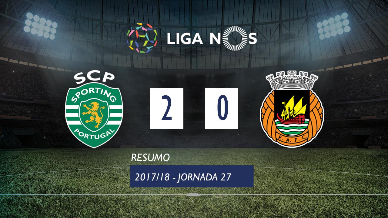 I Liga (27ªJ): Resumo Sporting CP 2-0 Rio Ave FC