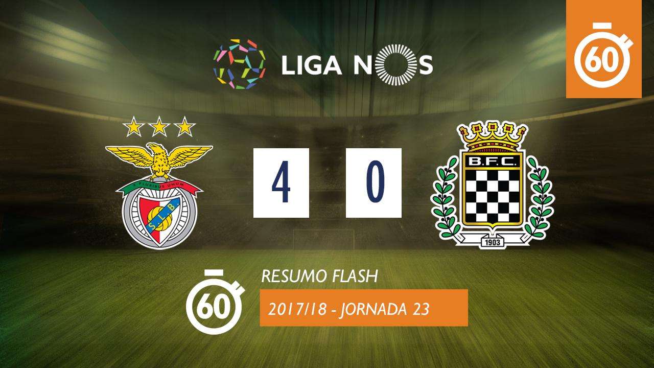 I Liga (23ªJ): Resumo SL Benfica 4-0 Boavista FC