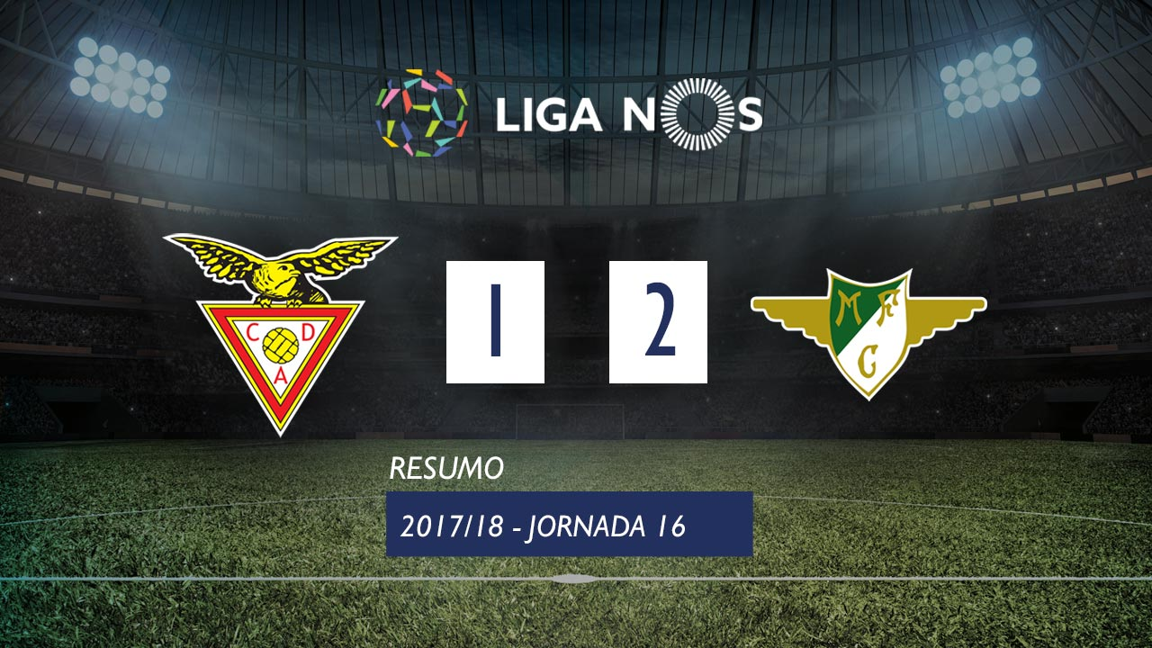 Aves Moreirense goals and highlights