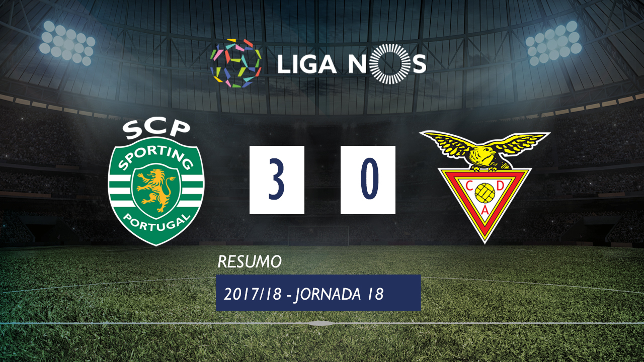 Sporting Lisbon Aves goals and highlights