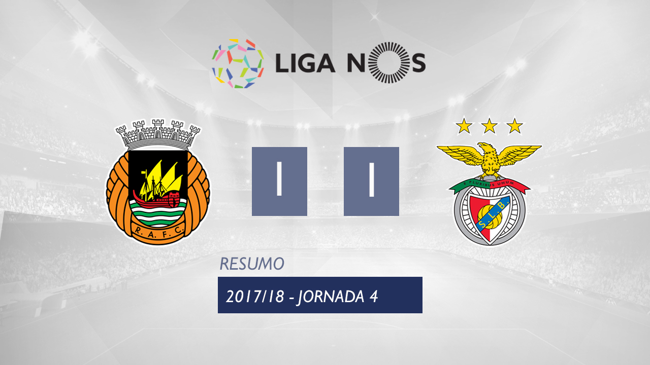 Rio Ave Benfica goals and highlights