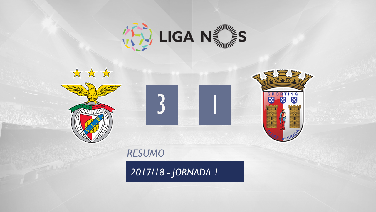 Benfica Braga goals and highlights