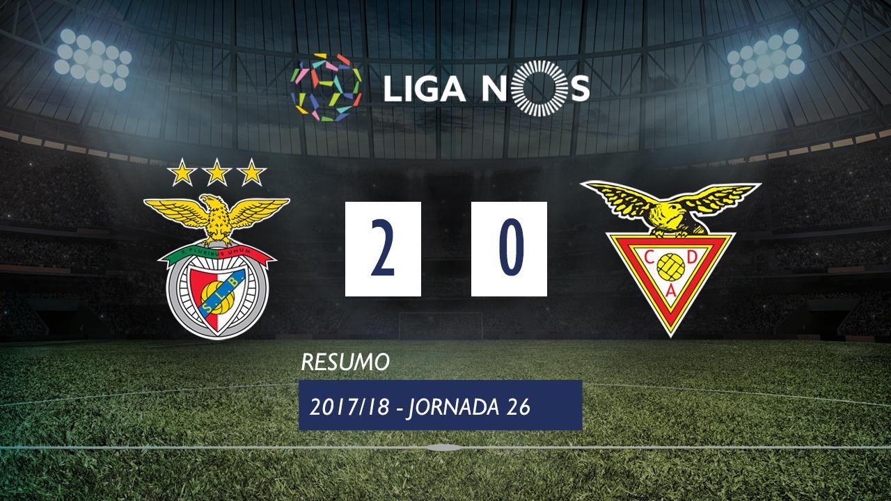 I Liga (26ªJ): Resumo SL Benfica 2-0 CD Aves