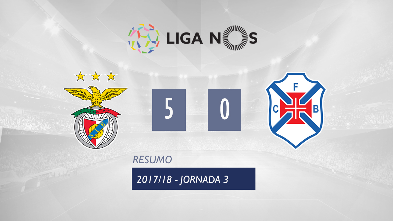 Benfica Belenenses goals and highlights