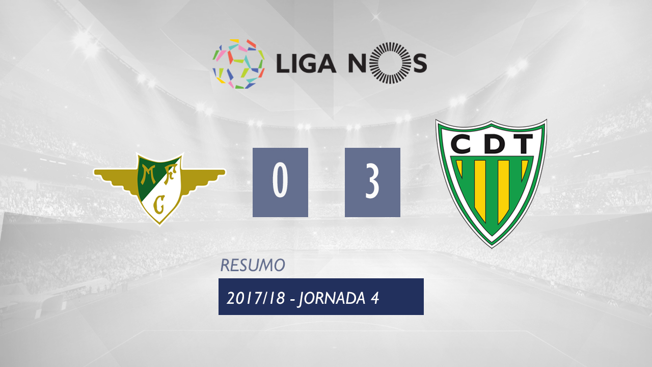 Moreirense Tondela goals and highlights