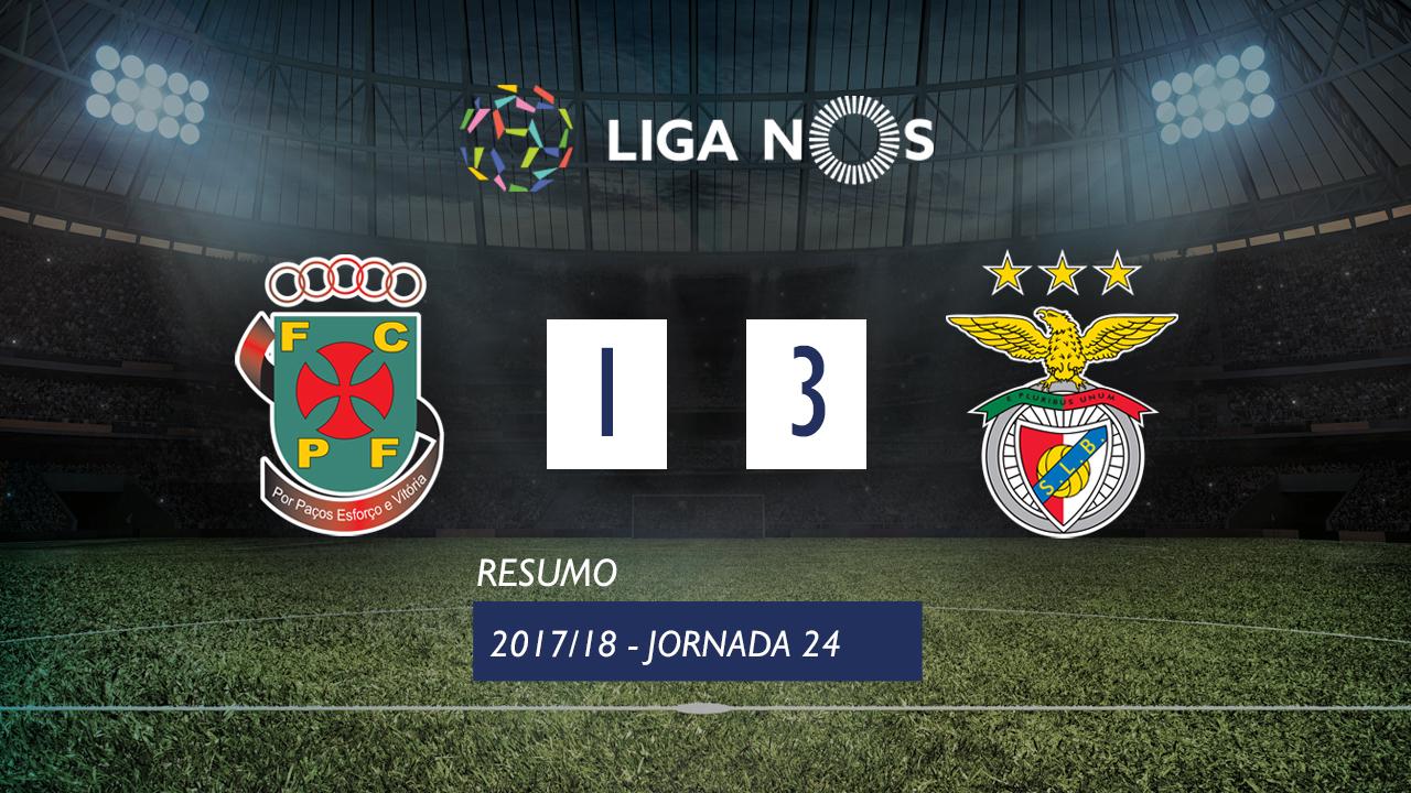 I Liga (24ªJ): Resumo FC P.Ferreira 1-3 SL Benfica