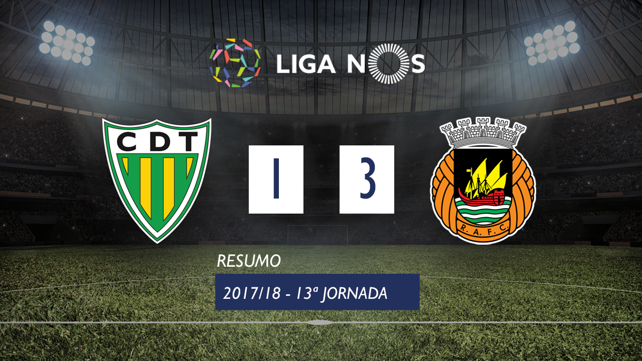 Tondela Rio Ave goals and highlights