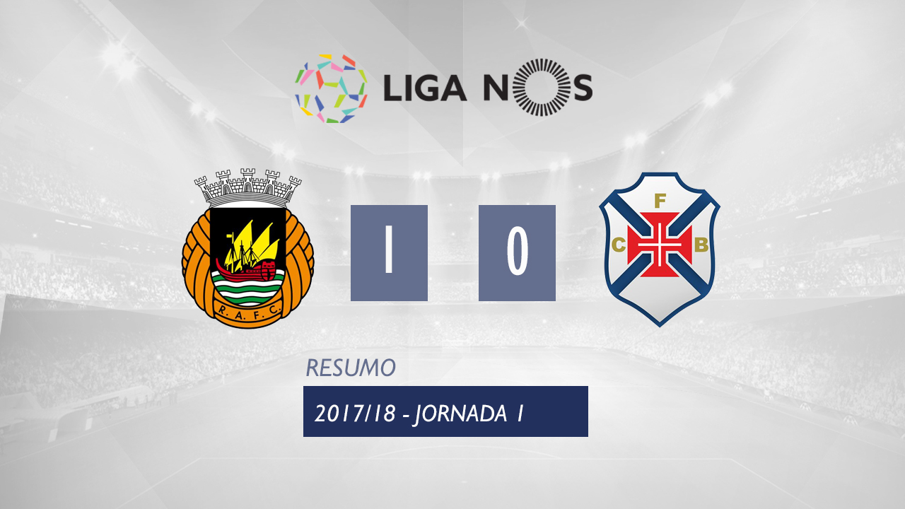 Rio Ave Belenenses goals and highlights