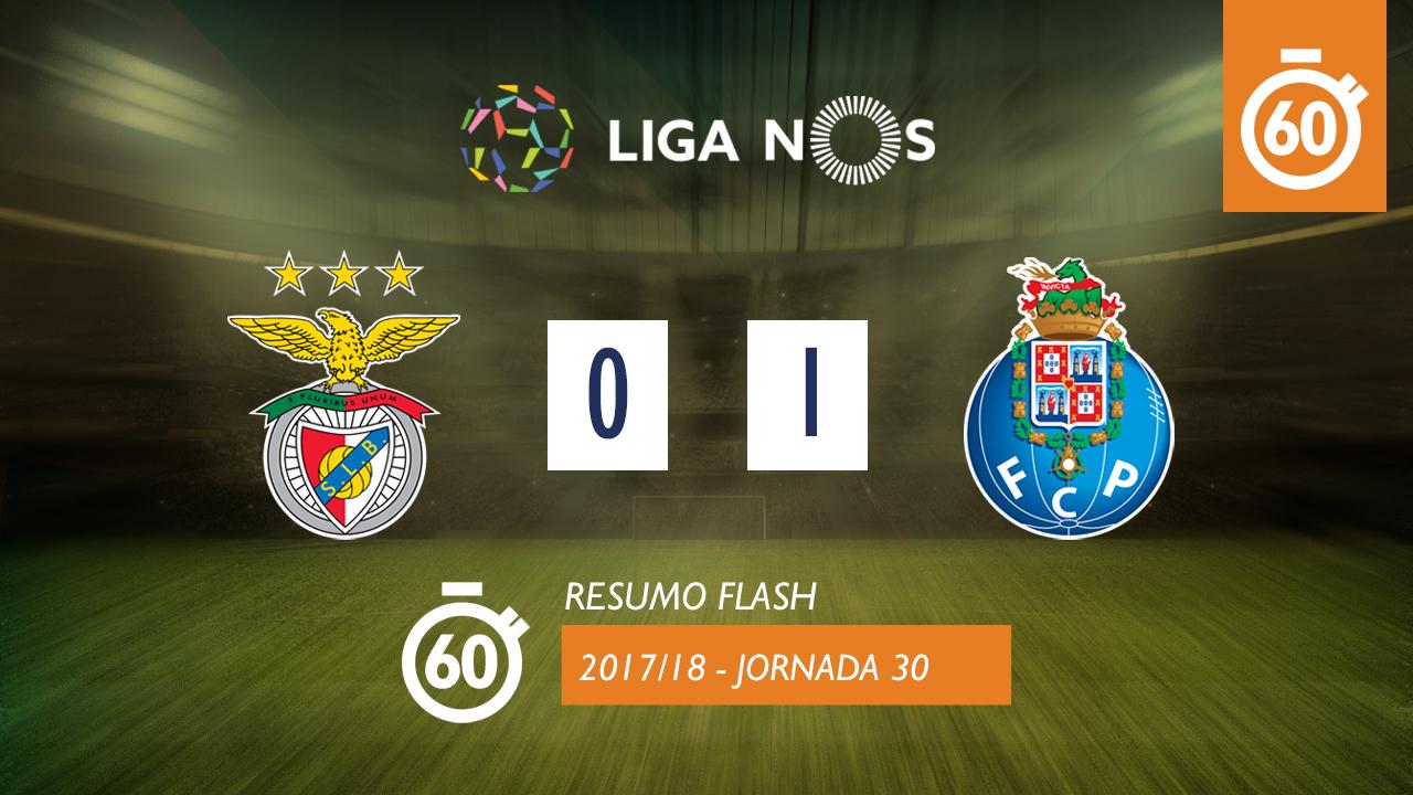 I Liga (30ªJ): Resumo Flash SL Benfica 0-1 FC Porto