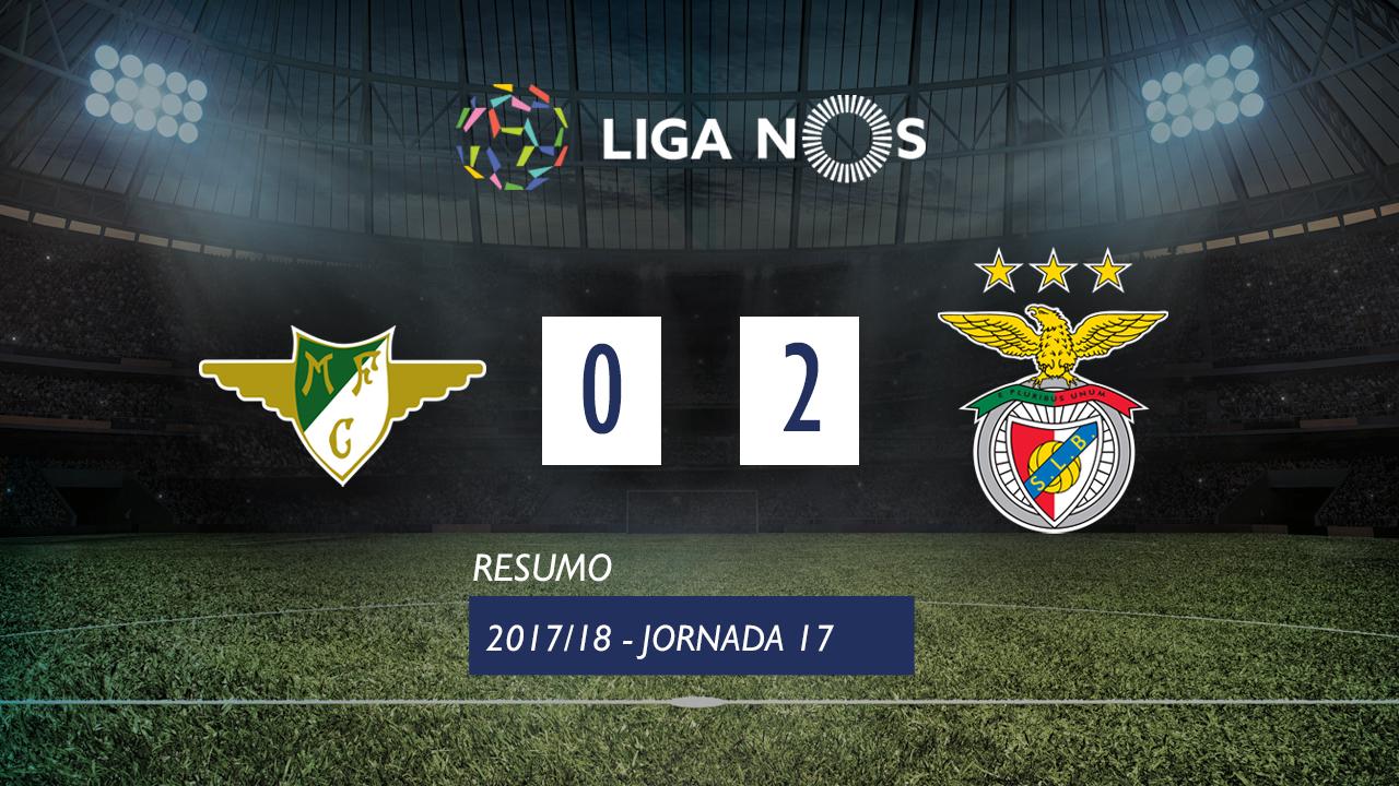 I Liga (17ªJ): Resumo Moreirense FC 0-2 SL Benfica
