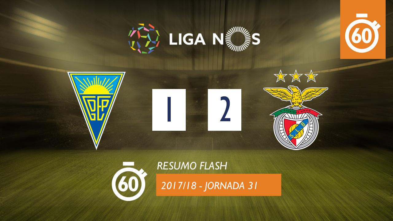 I Liga (31ªJ): Resumo Flash Estoril Praia 1-2 SL Benfica