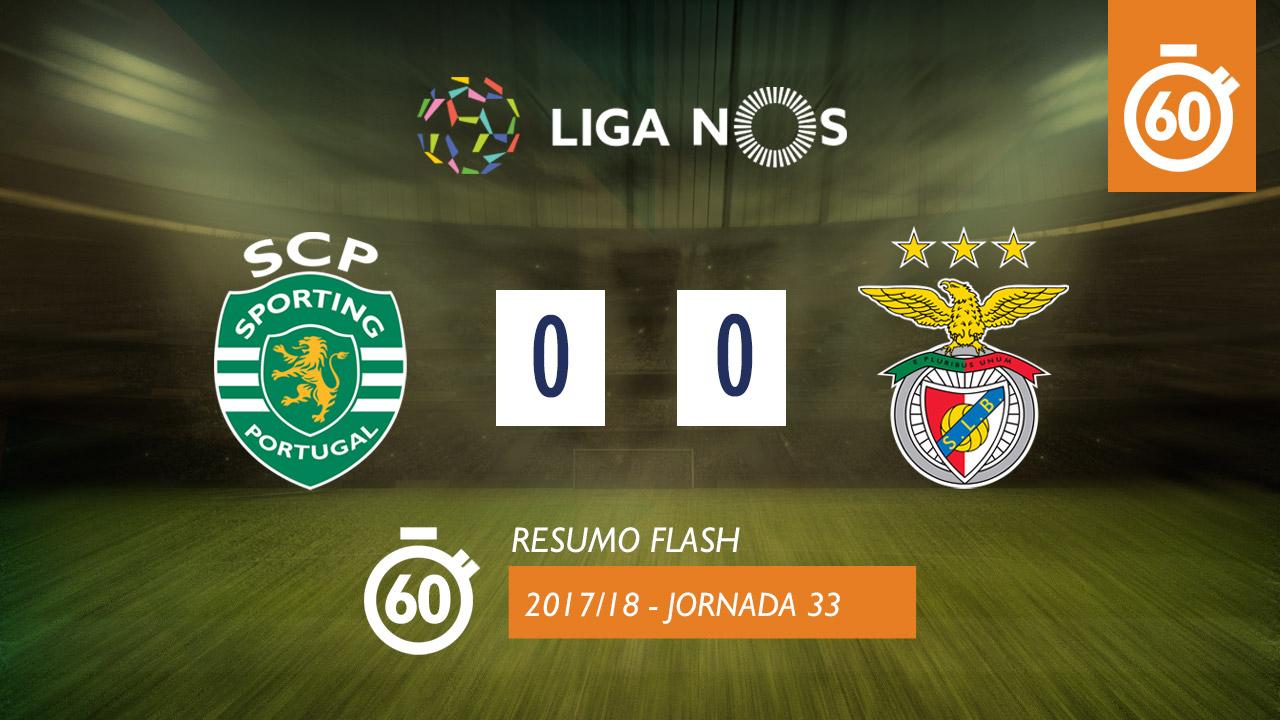 I Liga (33ªJ): Resumo Flash Sporting CP 0-0 SL Benfica