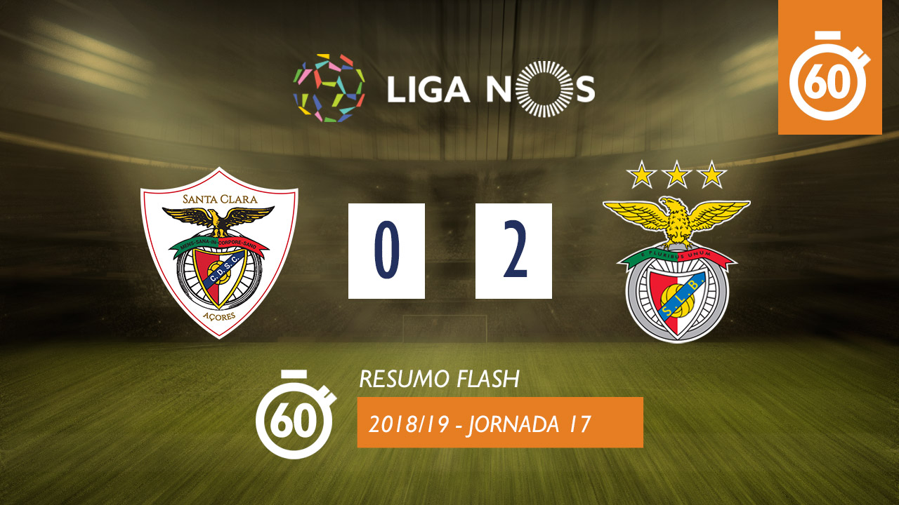 I Liga (17ªJ): Resumo Flash Sta. Clara 0-2 SL Benfica