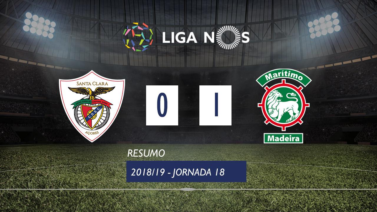 I Liga (18ªJ): Resumo Sta. Clara 0-1 Marítimo M.