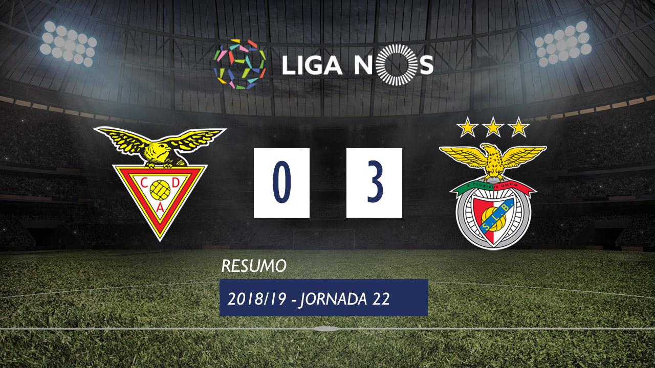 I Liga (22ªJ): Resumo CD Aves 0-3 SL Benfica