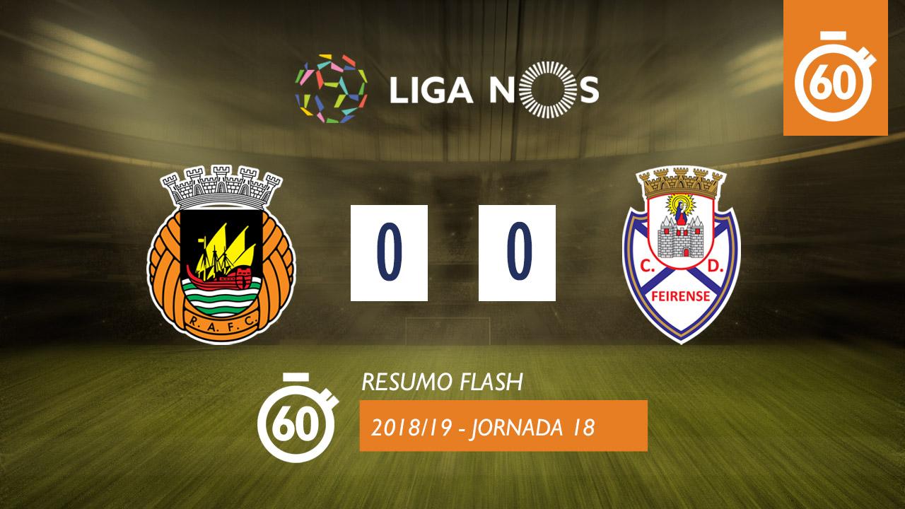 I Liga (18ªJ): Resumo Flash Rio Ave FC 0-0 CD Feirense