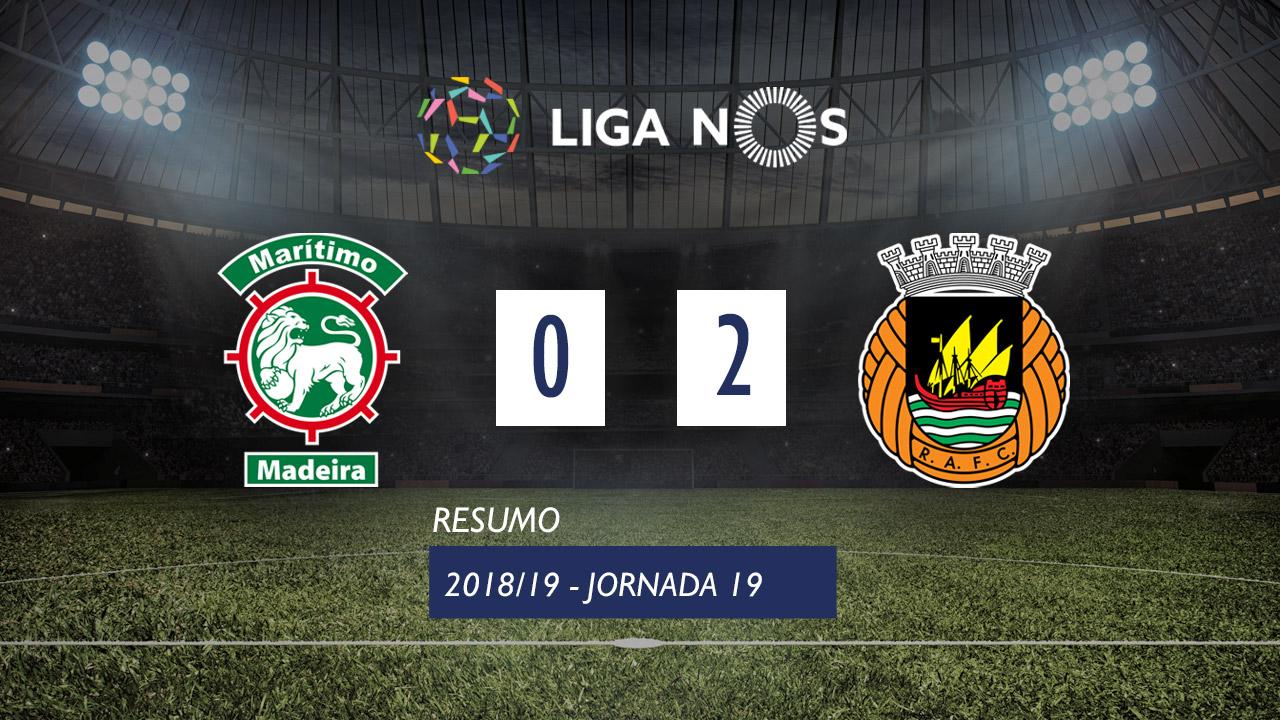 Liga NOS (19ªJ): Resumo Marítimo M. 0-2 Rio Ave FC