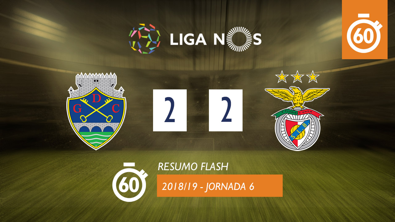 I Liga (6ªJ): Resumo Flash GD Chaves 2-2 SL Benfica