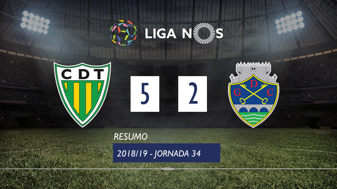 I Liga (34ªJ): Resumo CD Tondela 5-2 GD Chaves