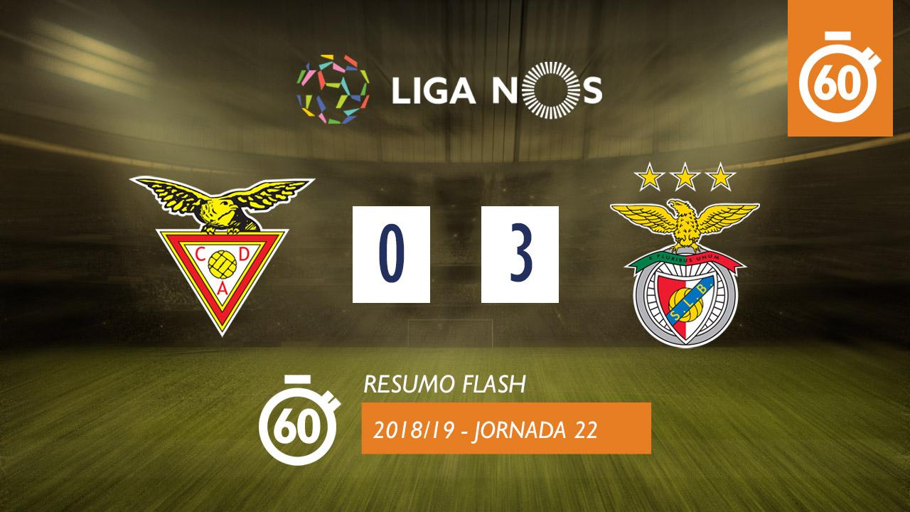 I Liga (22ªJ): Resumo Flash CD Aves 0-3 SL Benfica