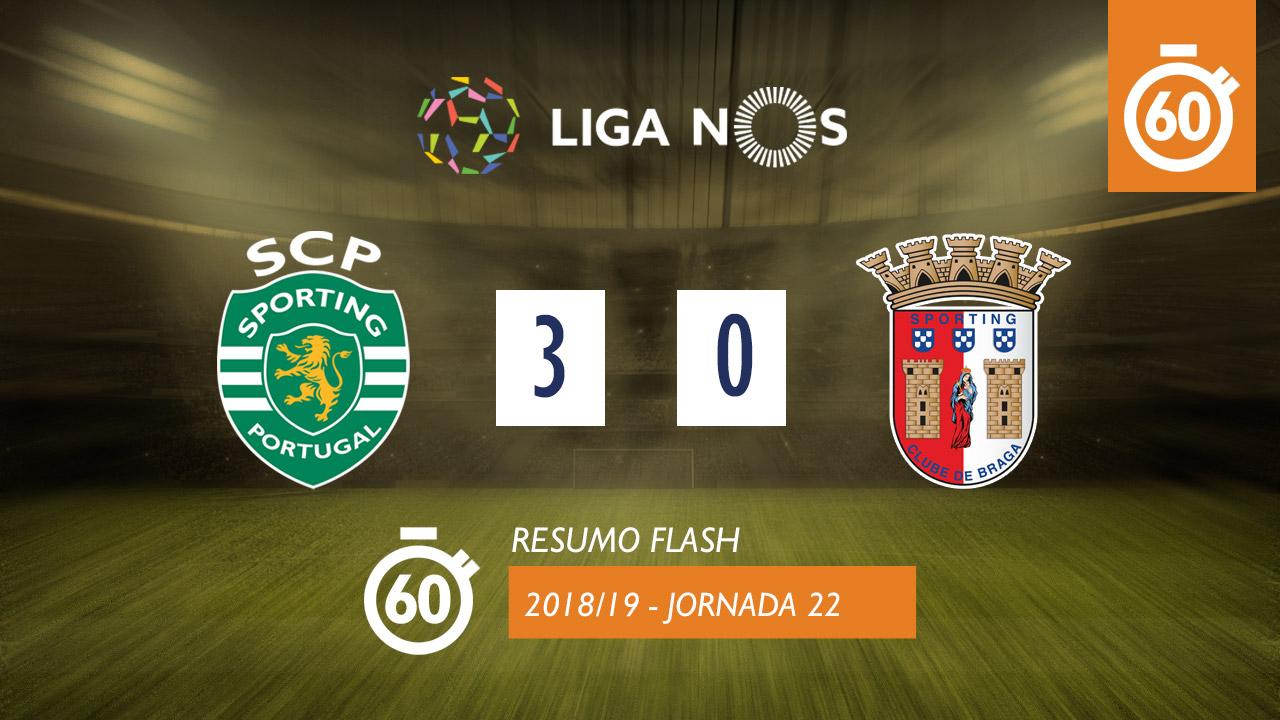 I Liga (22ªJ): Resumo Flash Sporting CP 3-0 SC Braga