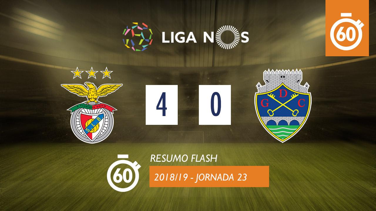 Liga NOS (23ªJ): Resumo Flash SL Benfica 4-0 GD Chaves