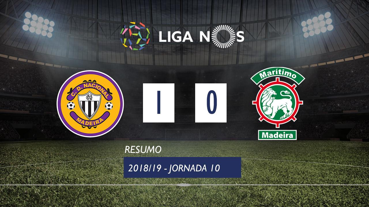 I Liga (10ªJ): Resumo CD Nacional 1-0 Marítimo M.