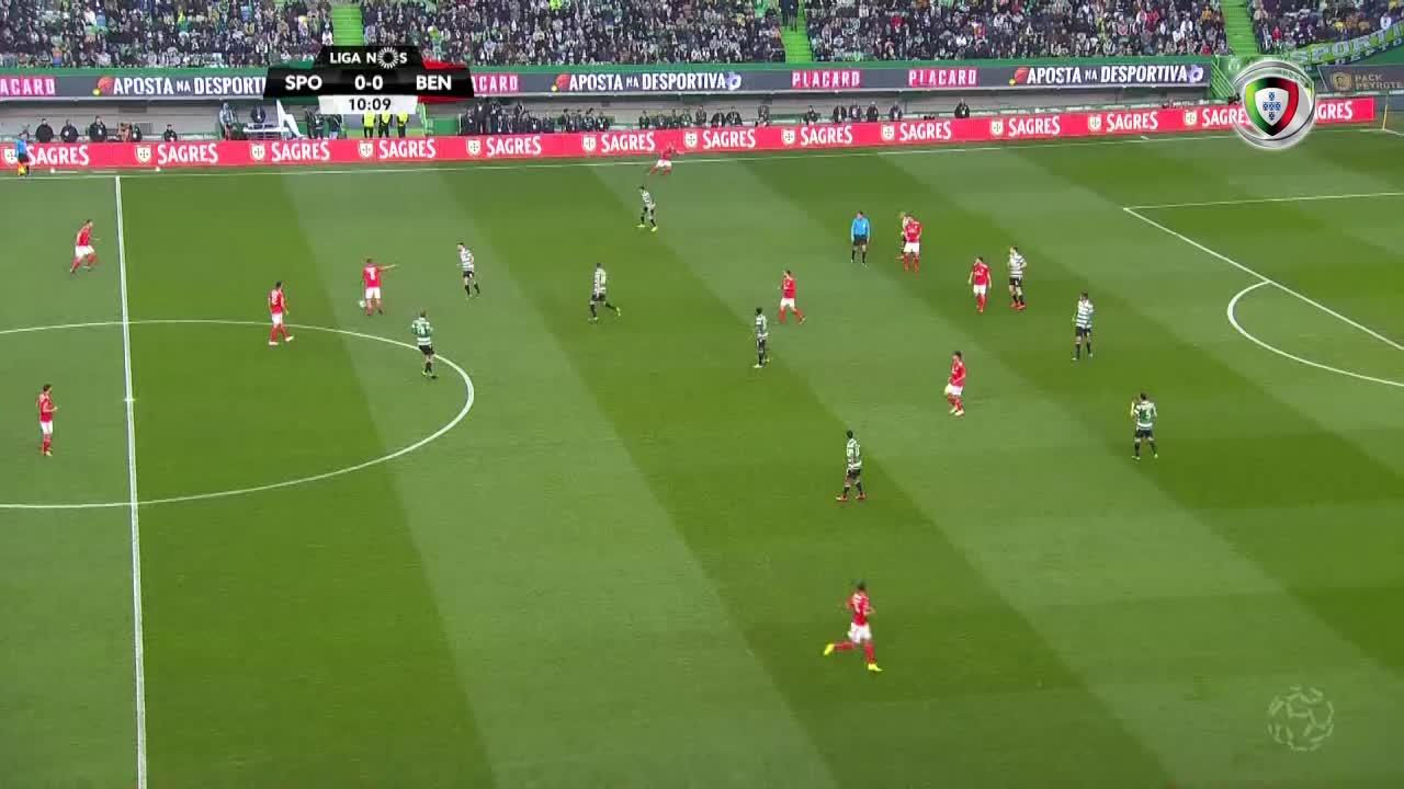 I Liga (20ªJ): Resumo Flash Sporting CP 2-4 SL Benfica