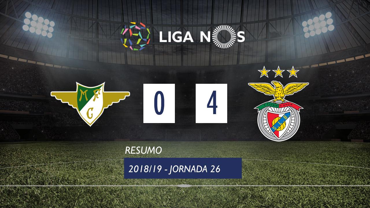 I Liga (26ªJ): Resumo Moreirense FC 0-4 SL Benfica