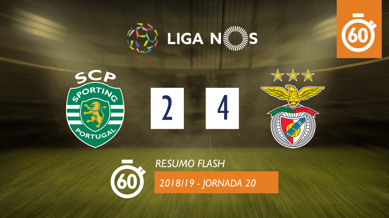 Liga NOS (20ªJ): Resumo Flash Sporting CP 2-4 SL Benfica
