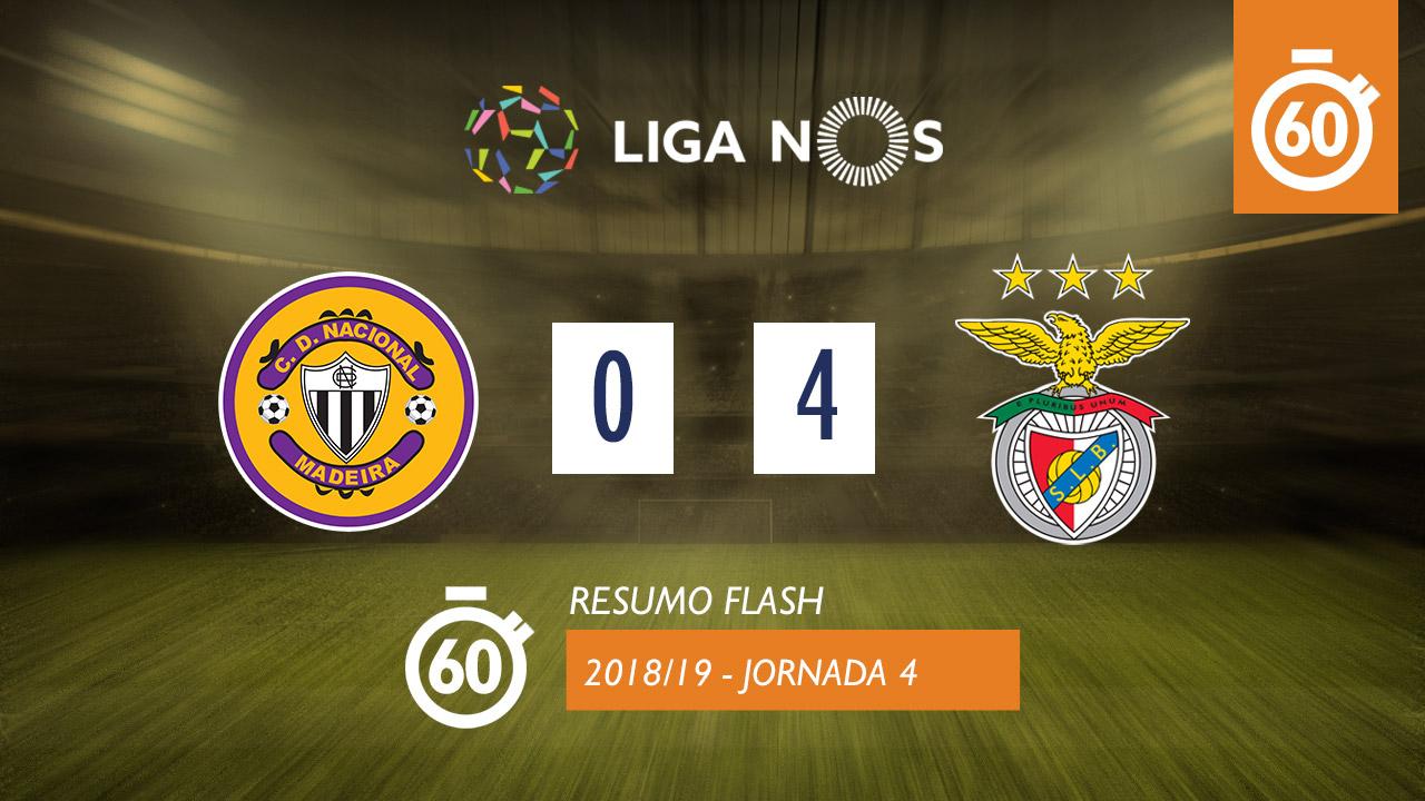 Benfica Nacional Resumo: Liga NOS (4ª Jornada): Resumo Flash CD Nacional 0-4 SL Benfica