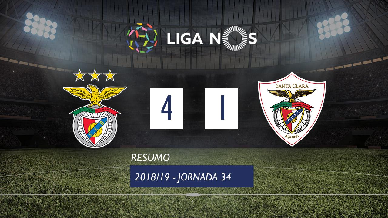 I Liga (34ªJ): Resumo SL Benfica 4-1 Sta. Clara