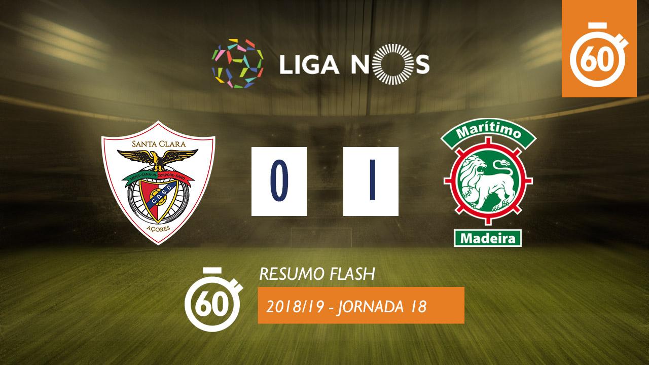 I Liga (18ªJ): Resumo Flash Sta. Clara 0-1 Marítimo M.