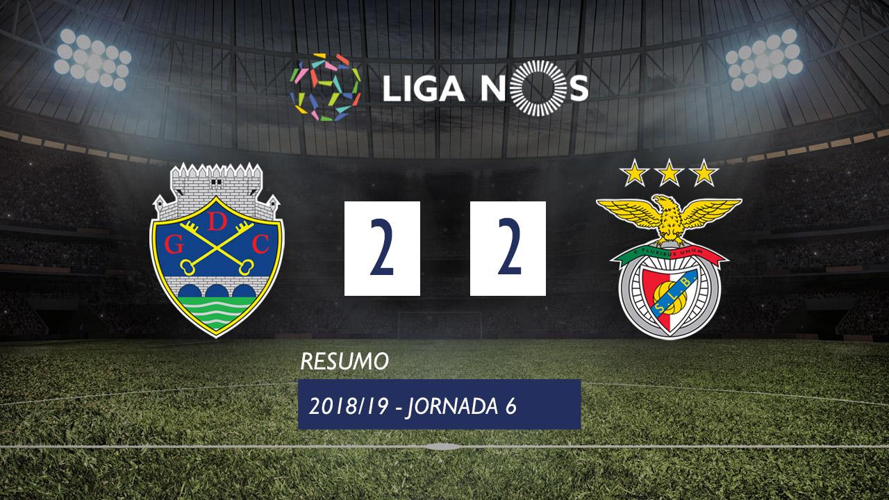 Liga NOS (6ªJ): Resumo GD Chaves 2-2 SL Benfica