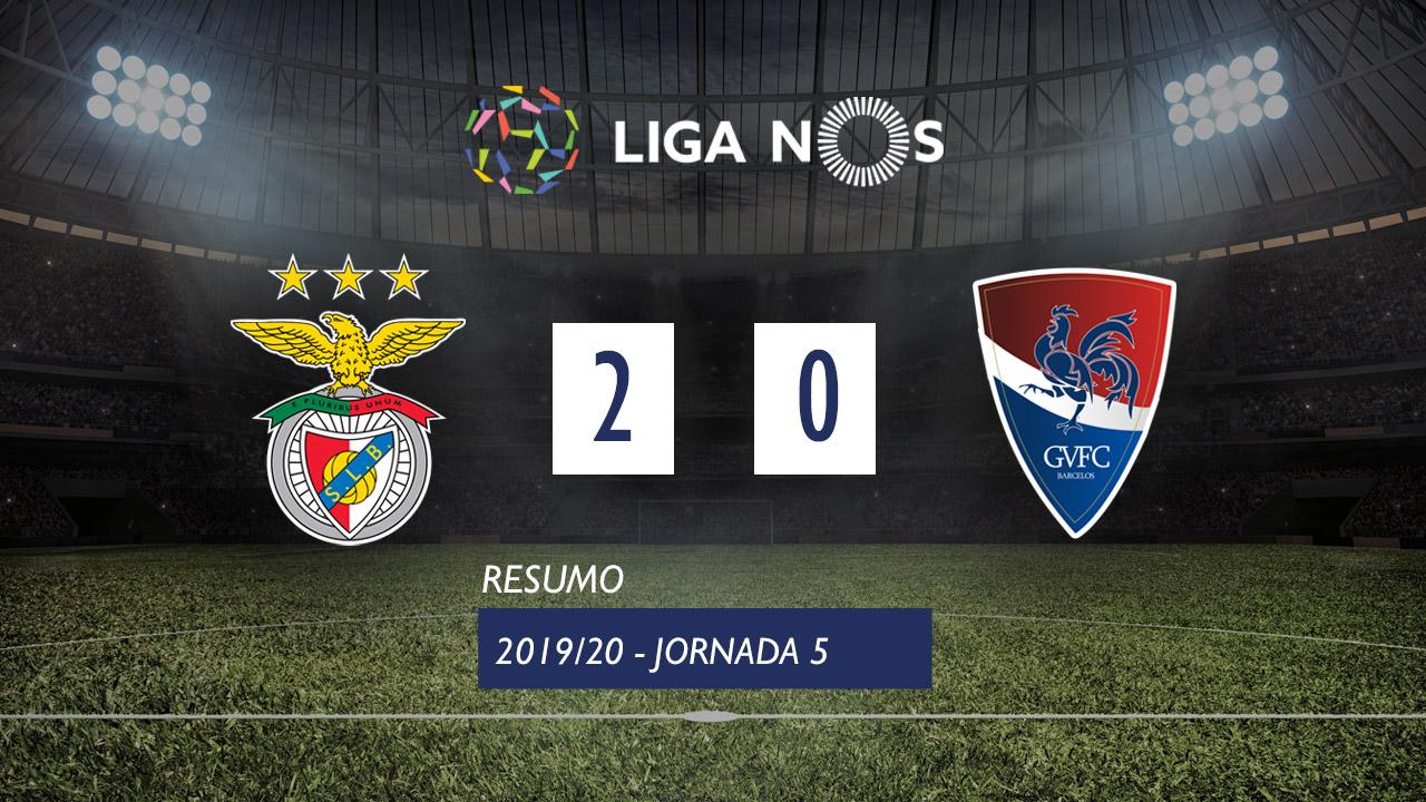 Liga NOS (5ªJ): Resumo SL Benfica 2-0 Gil Vicente FC
